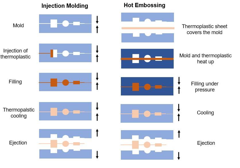 Microfluidic image AB
